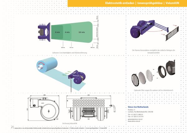 Elektrostatik verhindern Aufladen Entladen Produktion