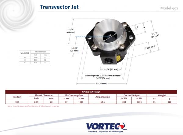 Transvector Druckluftreinigung Industrie VORTEC