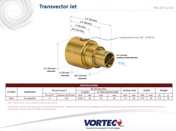 Vortec Transvector JET Reinigung Industrie