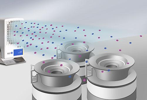 MINION Gebläse SIMCO Static Control Produktion