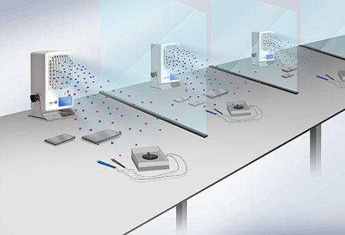 Ionisation Alternativen Möglichkeiten Produktion MINION Gebläse SIMCO